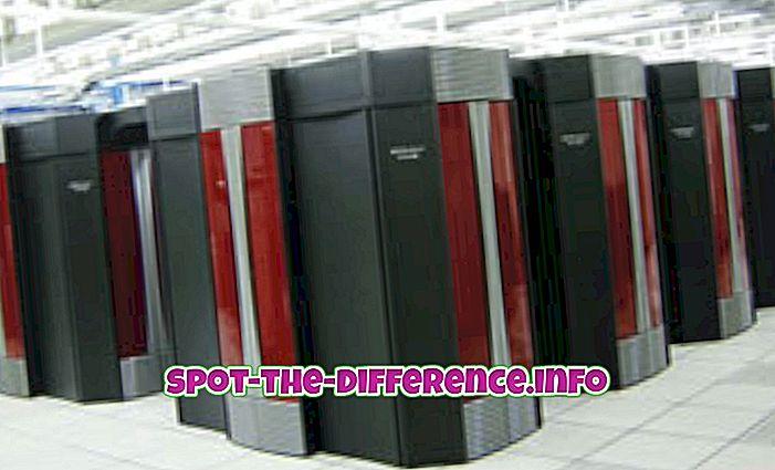 sự khác biệt giữa: Sự khác biệt giữa Siêu máy tính và Máy tính lớn