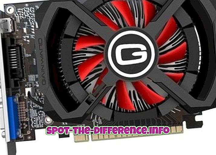 forskel mellem: Forskel mellem DDR5 og GDDR5 grafikkort