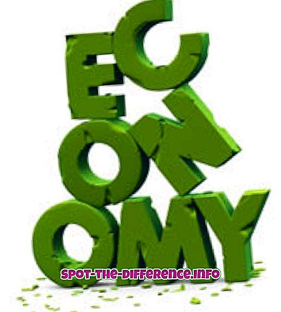 różnica pomiędzy: Różnica między wzrostem gospodarczym a wzrostem kulturalnym