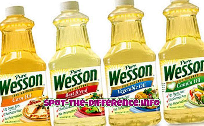 Unterschied zwischen Senföl und Pflanzenöl