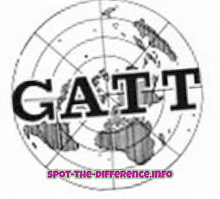 rozdiel medzi: Rozdiel medzi GATT a WTO