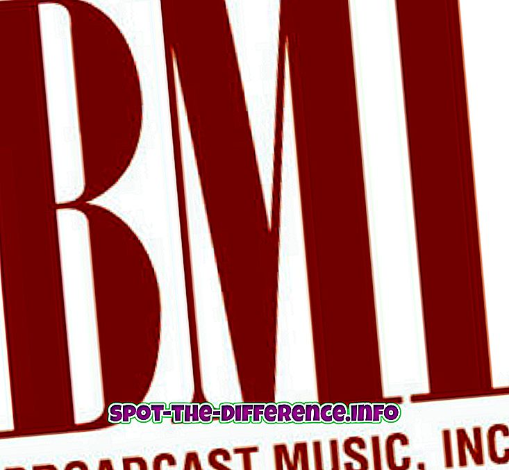 skillnad mellan: Skillnad mellan BMI, ASCAP och SESAC