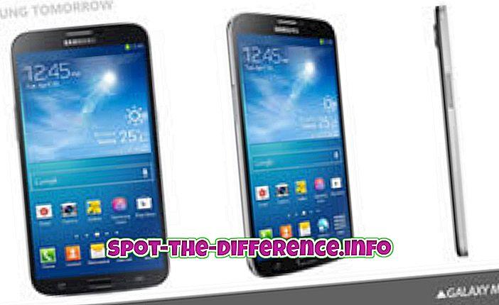forskjell mellom: Forskjell mellom Samsung Galaxy Mega 6.3 og Galaxy Note II
