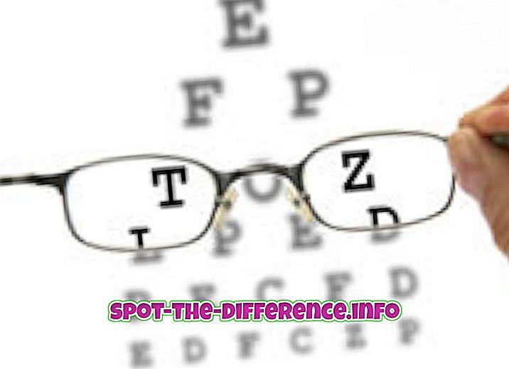 különbség az optometrista és a szemész között)