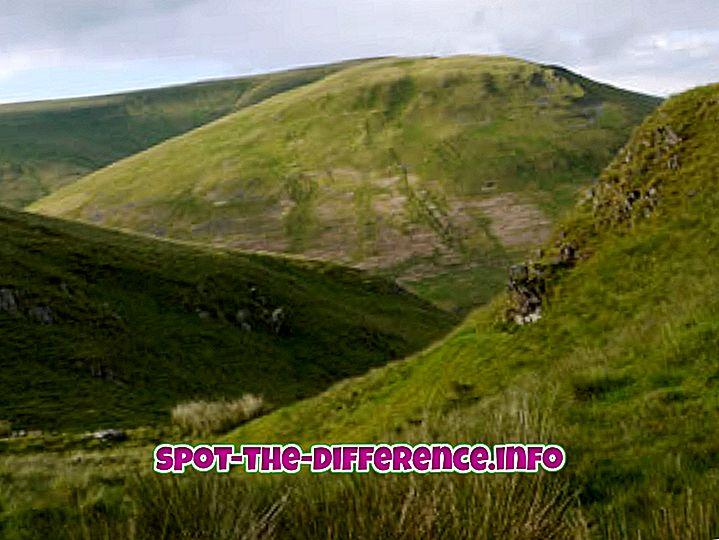 Verschil tussen Hill and Mountain