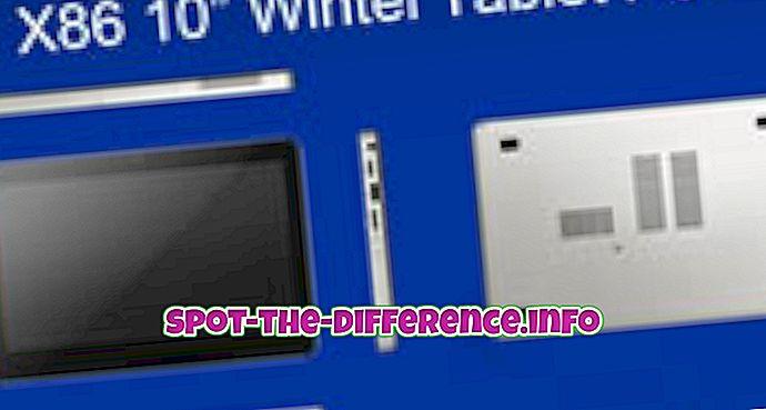 Unterschied zwischen: Unterschied zwischen x86 und x64