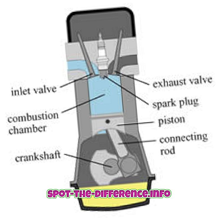 Diferencia entre motor de gasolina y motor diesel