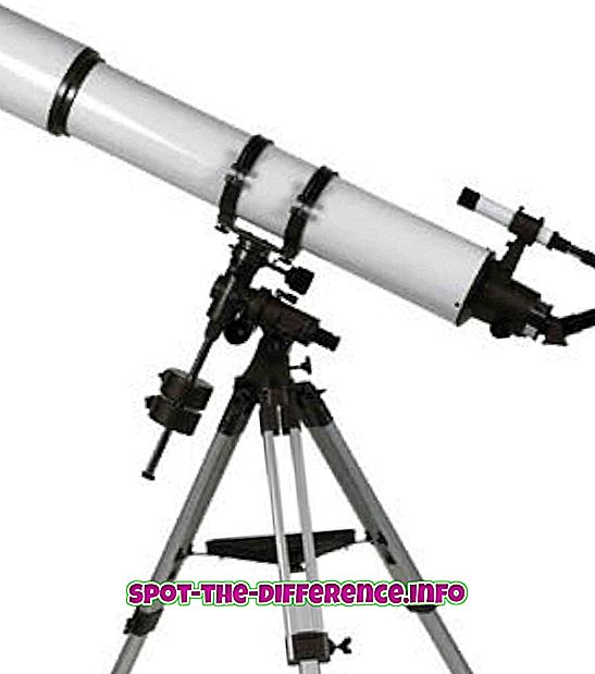 Starpība starp teleskopu un binokliem