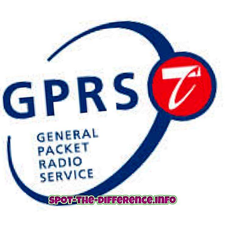 vahe: Erinevus GPRS ja WAP vahel