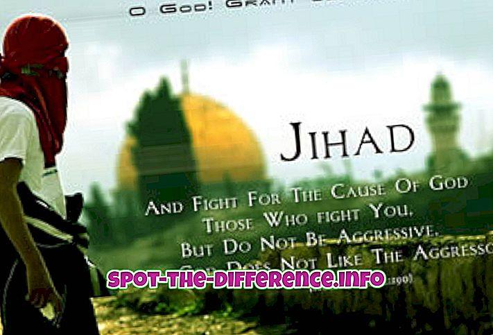 Διαφορές μεταξύ τζιχάντ και τρομοκρατίας