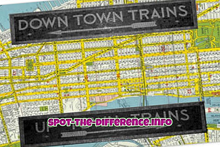 atšķirība starp: Starpība starp Downtown un Uptown