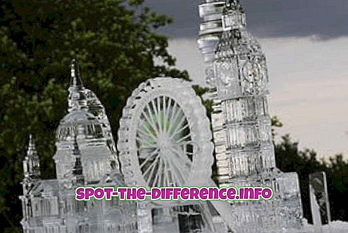 Różnica między lodem a suchym lodem