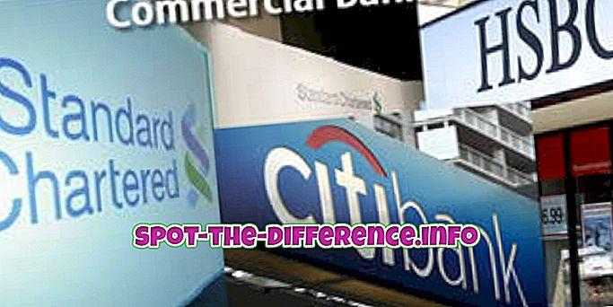 Różnica między bankowością komercyjną a bankowością inwestycyjną