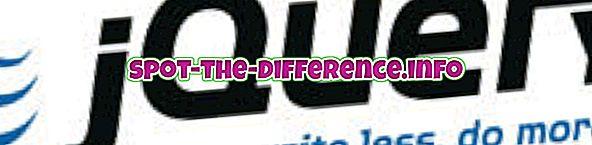 perbedaan antara: Perbedaan antara Ajax dan Load In jQuery
