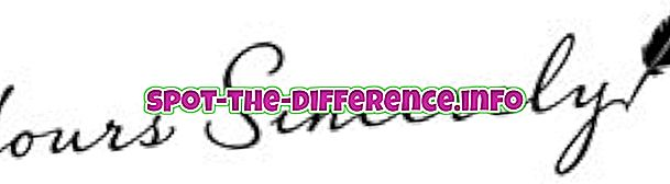 Unterschied zwischen Ihren treuen und Ihren freundlichen Grüßen