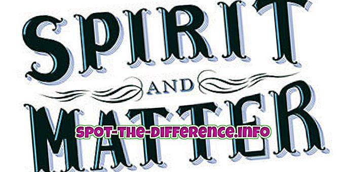 różnica pomiędzy: Różnica między Duchem a Materią