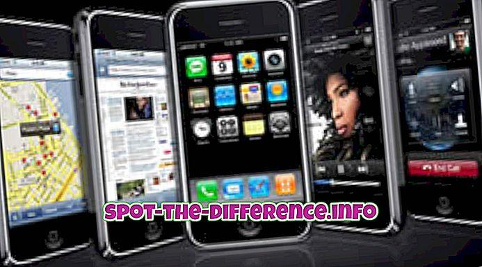 Rozdiel medzi iPhone a Smartphone