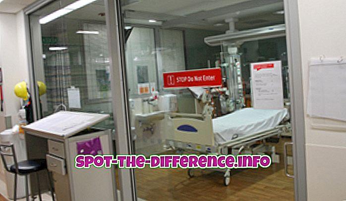 razlika između: Razlika između izolacije i karantene