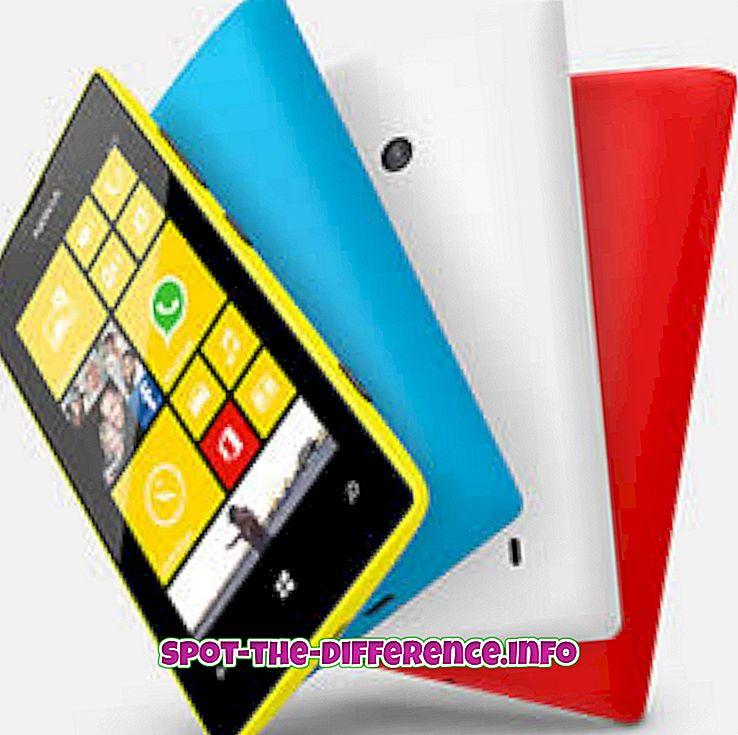 Erinevus Nokia Lumia 520 ja Karbonn Titanium S5 vahel