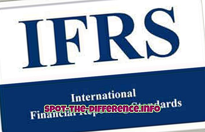 IFRS ve Indian GAAP Arasındaki Fark