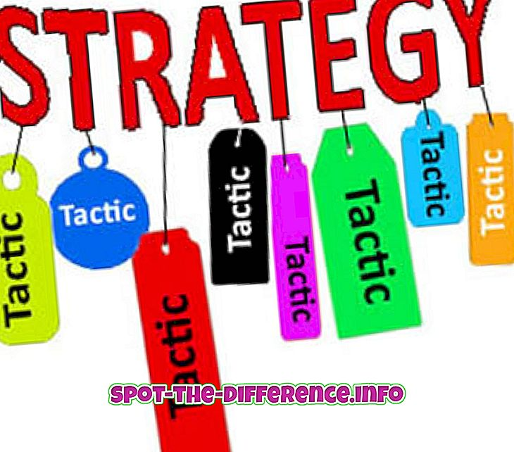 forskjell mellom: Forskjellen mellom taktikk og strategi