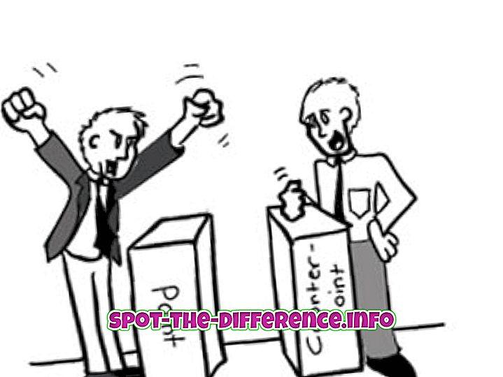Unterschied zwischen Argument und Diskussion