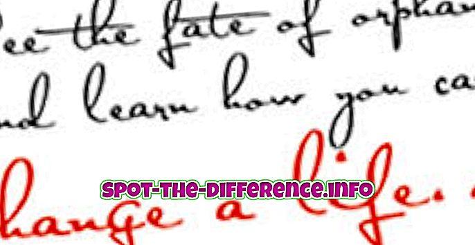 razlika između: Razlika između sudbine i karme
