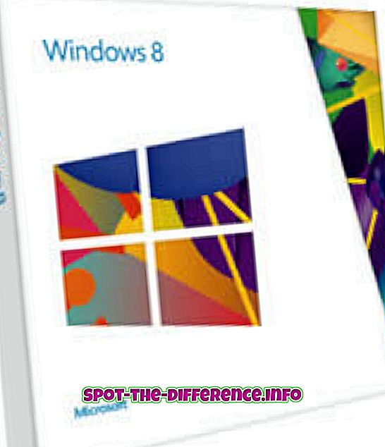 Forskjell mellom Windows 8 og Windows RT