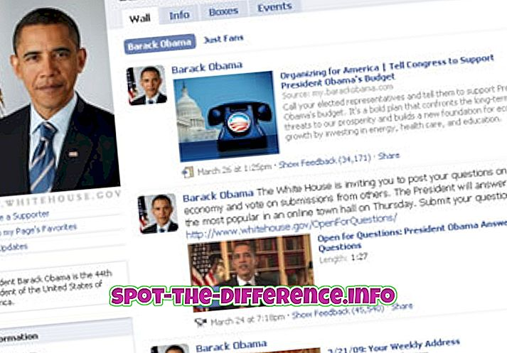 różnica pomiędzy: Różnica między stroną na Facebooku a grupą Facebook