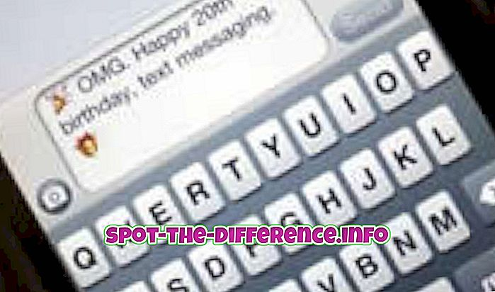 Differenza tra SMS e MMS