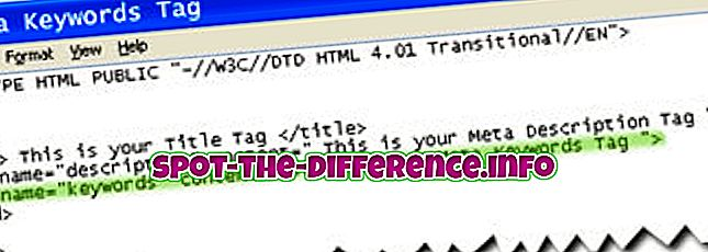 differenza tra: Differenza tra Meta Keyword e Meta Description
