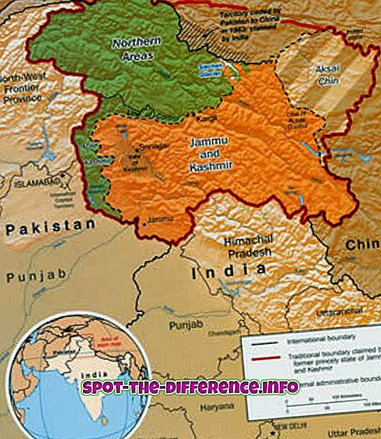 Sự khác biệt giữa Đường kiểm soát và Biên giới quốc tế