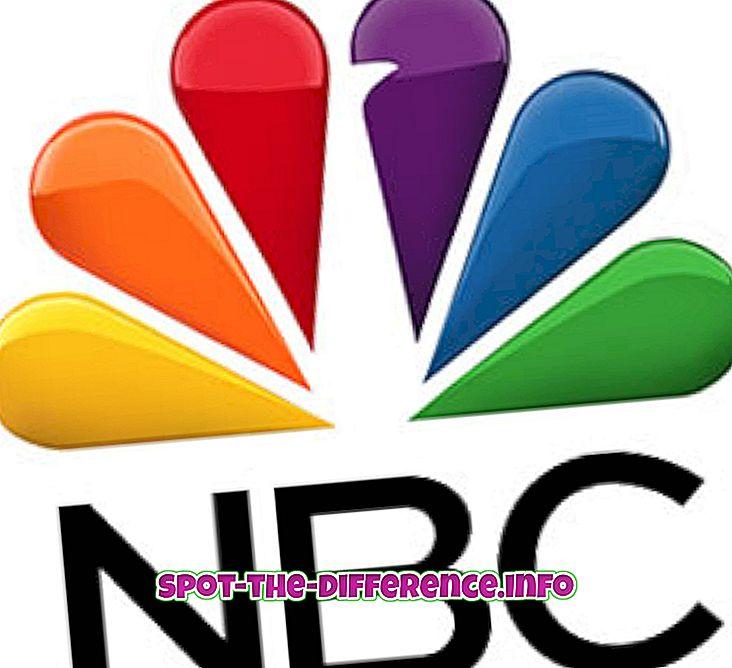 różnica pomiędzy: Różnica między NBC i MSNBC