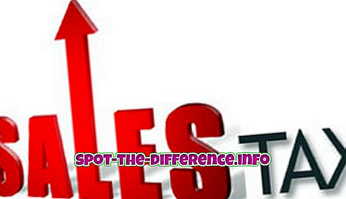 Forskjell mellom salgsskatt og merverdiavgift (mva)