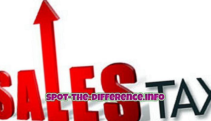 Erinevus müügimaksu ja käibemaksu vahel