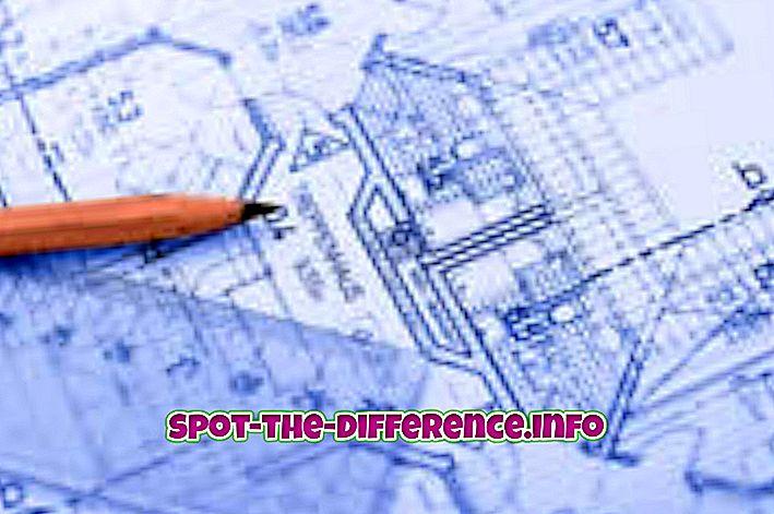 atšķirība starp: Starpība starp arhitektiem un inženieriem