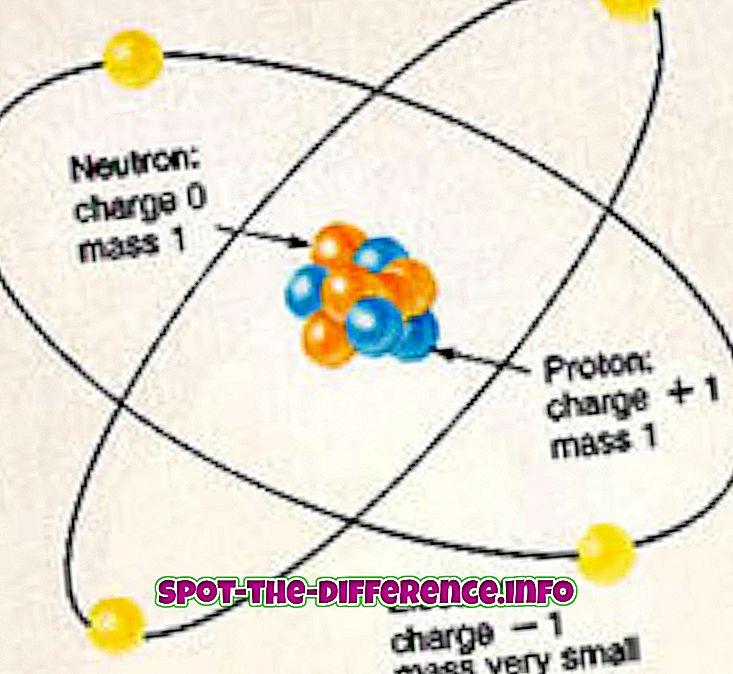 atšķirība starp: Atšķirība starp Atom un Molecule