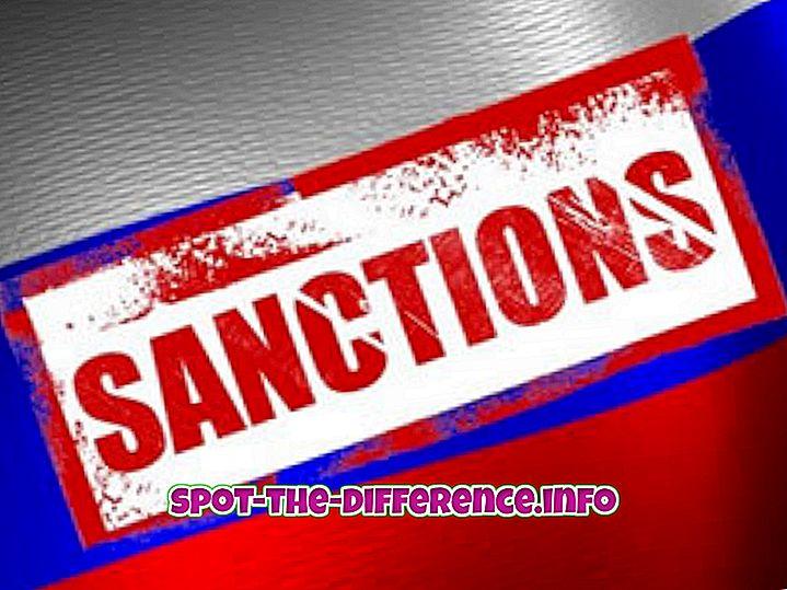 Rozdiel medzi sankciou a schválením