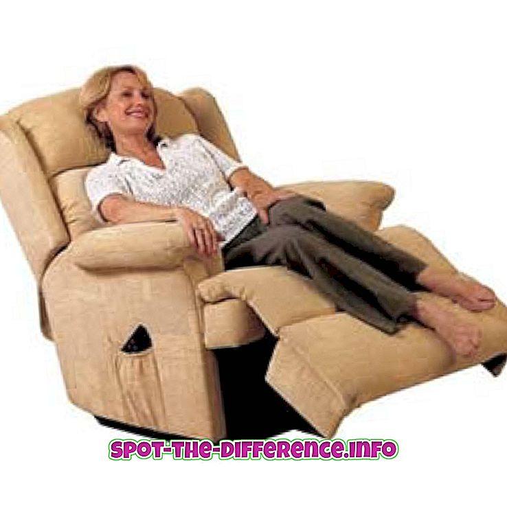 Forskjell mellom hvilestoler og vinkler