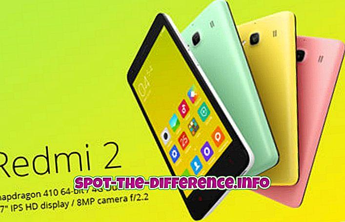 a különbség köztük: A Redmi 2 és a Redmi 2 Prime közötti különbség