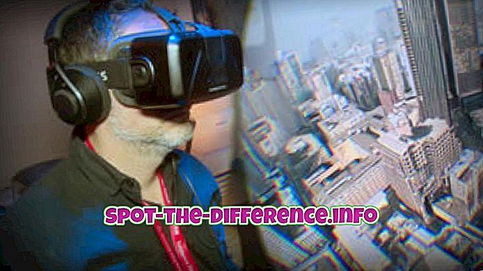 perbedaan antara: Perbedaan antara Realitas Virtual dan Augmented Reality