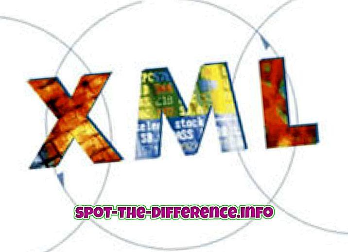 ero: XML: n ja HTML: n välinen ero
