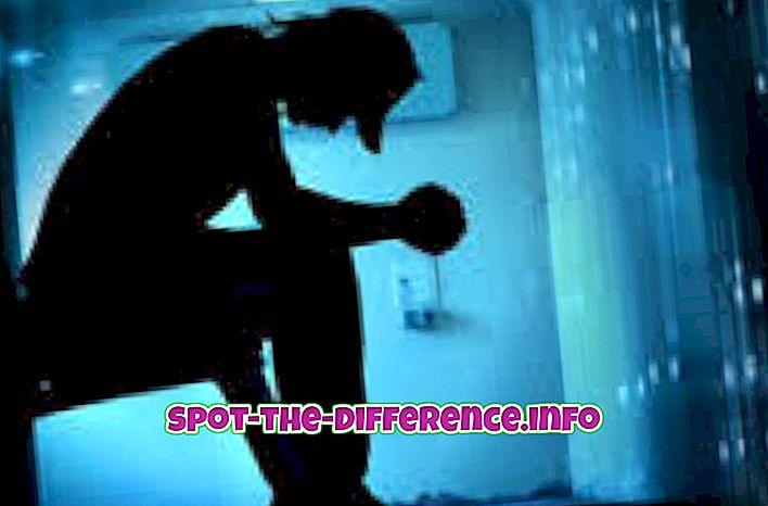 A klinikai depresszió és a mániás depresszió közötti különbség