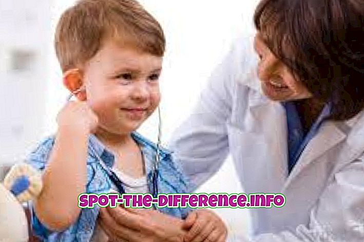 Różnica między pediatrą a specjalistą ds. Dzieci