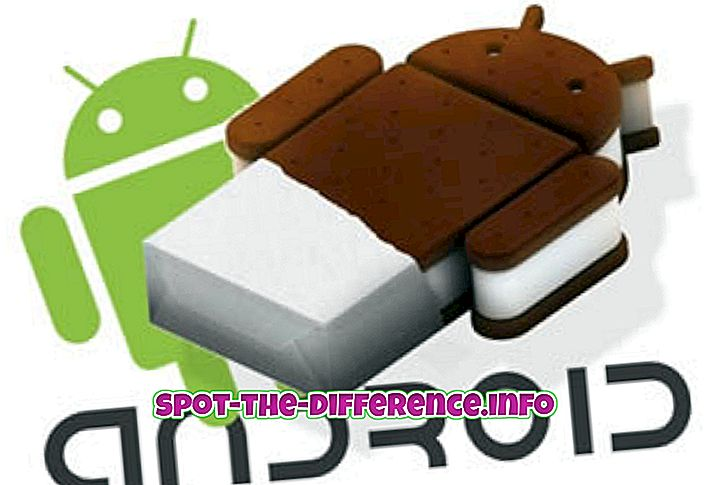 Verschil tussen Ice Cream Sandwich en Jelly Bean Android