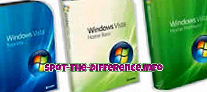 Perbedaan antara Perangkat Lunak dan Aplikasi