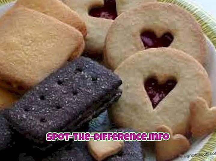 Różnica między ciastkami a krakersami