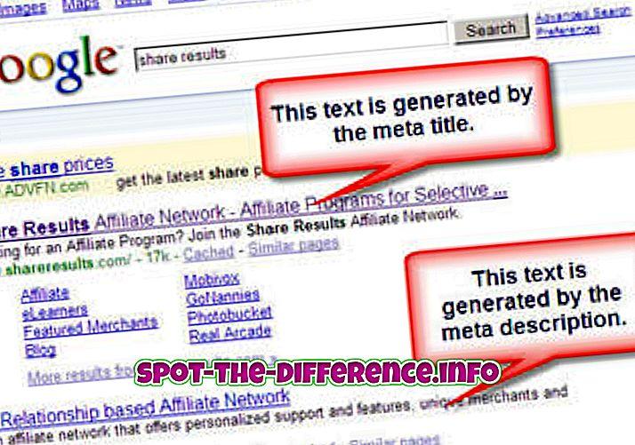 Unterschied zwischen: Unterschied zwischen Metatitel und Metabeschreibung