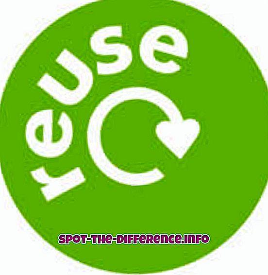 différence entre: Différence entre réutiliser et recycler