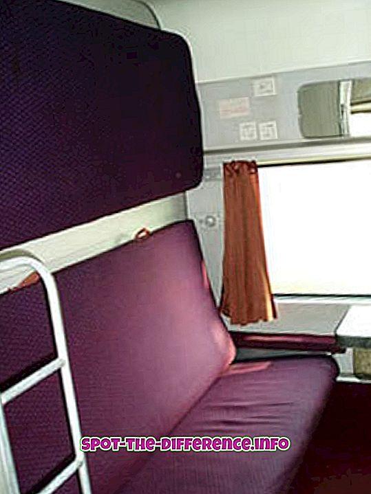 diferencia entre: Diferencia entre 1AC, 2AC y 3AC en Indian Railway